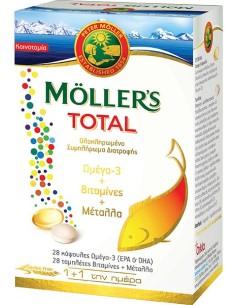 Moller's Total 28 caps + 28...